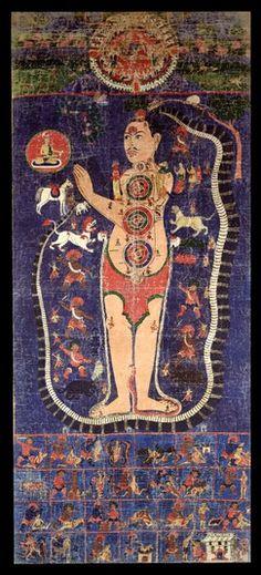 Purusha (Hindu Primordial Figure) Hindu Art, Museum Collection, Gods And Goddesses, Us Images, Hinduism, Himalayan, Bohemian Rug, Artwork, Painting