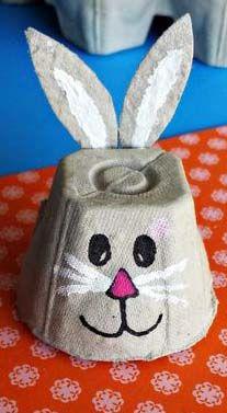 Eggcup Bunny