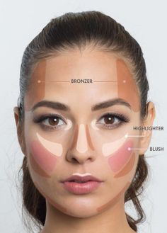 Makeup cheat sheet This lifesaver face map helps you to determine exactly where to apply bronzer, highlighter, and blush.