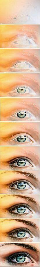 Watercolour eye