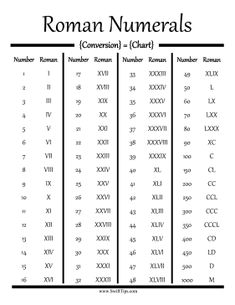 Convert standard numbers into Roman numerals using this printable conversion cha… – Tattoo Styles & Tattoo Placement Roman Numeral Tattoo Font, Roman Numbers Tattoo, Date Tattoos, Mini Tattoos, Small Tattoos, Flower Tattoos, Family Tattoos, Body Tattoos, Roman Numerals Chart