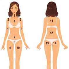 POSITION OF THE ACNE ON YOUR BODY SHOWS OF WHICH DISEASE YOU SUFFER!