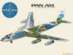Album of vintage airline cross sections. Hit the link for more.