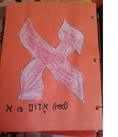 Hands on activity when teaching Hebrew letters. Here is the letter Aleph!