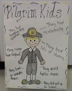 Pilgrim Kids Anchor Chart. Great visual for social studies
