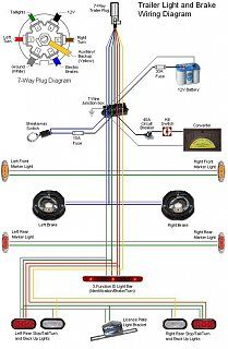 Wiring A Trailer & Plug | Trailer wiring | Pinterest | Trailer ... on 4 wire electrical diagram, 4 wire brake controller diagram, 4 wire plug wiring diagram, semi-trailer lights diagram,