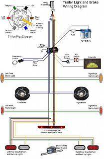 4 pin trailer plug light wiring diagram color code