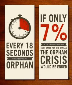 Graphic from CBN News. Tune in to their interview with Hope for Orphans: https://www.facebook.com/photo.php?fbid=335390293227951=a.252174061549575.41008.250398951727086=1