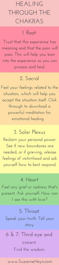 Click through for a powerful free meditation for emotional healing. Discover how to heal through the chakras. Spiritual seekers looking to heal depression, anxiety, grief and more will benefit from this inspirational healing tool for peace, happiness and