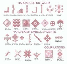 Risultati immagini per hardanger filling stitches Types Of Embroidery, Learn Embroidery, Embroidery Patterns, Hand Embroidery, Crochet Patterns, Doily Patterns, Dress Patterns, Hardanger Embroidery, Cross Stitch Embroidery