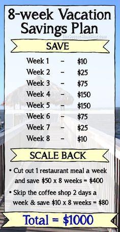 8 Week Vacation Savings Plan to Save 1000 Fast Savings Challenge, Money Saving Challenge, Money Saving Tips, Saving Ideas, Money Tips, Money Budget, Saving Money Chart, Managing Money, The Plan