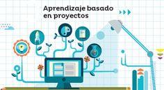 """Entre los hallazgos obtenidos en el desarrollo de la investigación """"Prepara tu Escuela para la Sociedad Digital"""" destaca la metodología PBL: detonante fundamental para que se inicie la dinámica de transformación y cambio."""