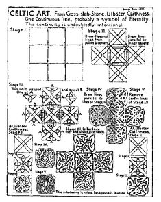 How to draw celtic knots Celtic Patterns, Doodle Patterns, Celtic Designs, Zentangle Patterns, Zentangles, Celtic Symbols, Celtic Art, Celtic Knots, Celtic Drawings