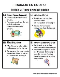 At this point of the year, you are probably doing more and more work in cooperative groups. If you haven't identified specific roles and. Spanish Teaching Resources, Spanish Activities, Teaching Activities, Spanish Lessons, Teaching Strategies, Teaching Tips, French Lessons, Educational Activities, Dual Language Classroom