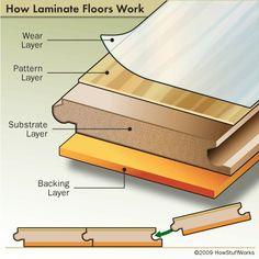 26 Best Laminate Flooring Images Flooring Laminate