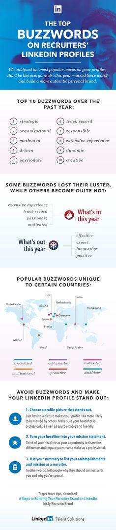 Top woorden voor recruiters op LinkedIn Source: https://business.linkedin.com/talent-solutions/c/14/12/build-your-personal-brand-on-linkedin