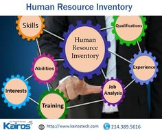 Human Resource Inventory. http://bit.ly/2F73kD2