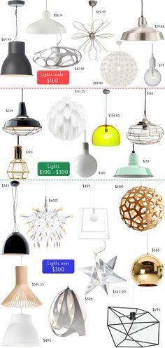 Modern Pendant Lights:  Under $100, $100-$300, & Over $300 « Spearmint Decor