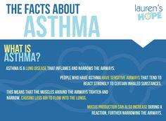 #Asthma is a #lungdisease that inflames and narrows the airways. #infographic #allergy #allergies