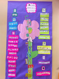 activity to do with the book Chrysanthemum. the children graphed how many letters are in their names Beginning Of The School Year, New School Year, School Fun, First Day Of School, School Ideas, School Stuff, Starting School, Summer School, Kindergarten Names