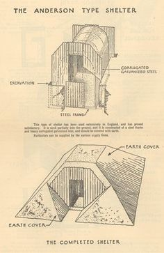 Anderson Shelter: The thing may resist baseball shaped hail falling vertically but is other than a tornado, hurricane shelter. Survival Knife, Survival Prepping, Emergency Preparedness, Survival Skills, Doomsday Prepping, Homestead Survival, Wilderness Survival, Camping Survival, Anderson Shelter