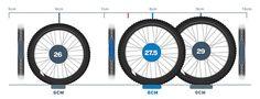 Les roues de vtt 27,5 pouces présente un compromis parfait. Les VTT de 27,5 pouces sont plus légers, plus efficaces et plus maniables.
