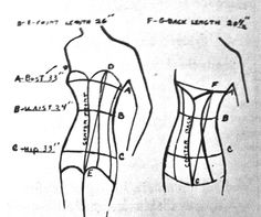 Dance Magazines 1954 guide to leotard construction. (Reason #457 were thankful for todays dancewear manufacturers.)