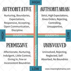 demand parenting vs relationship parenting - Google Search Parenting Classes, Parenting Books, Foster Parenting, Parenting Quotes, Parenting Advice, Parenting Toddlers, Peaceful Parenting, Gentle Parenting, What Is Science