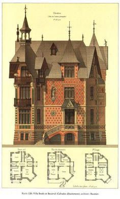 Details of Victorian Architecture