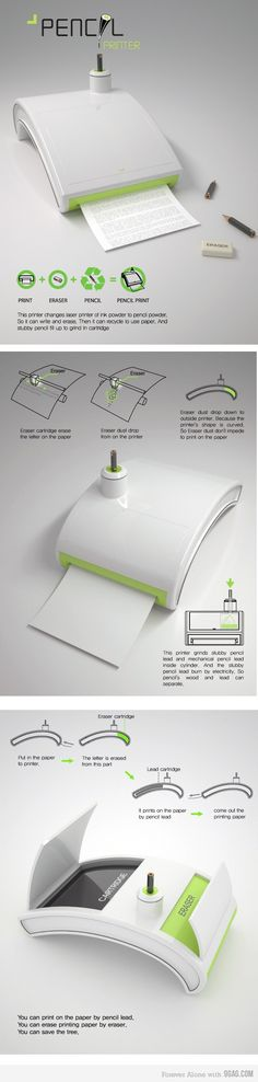 Printer that prints with pencil lead. It erases the page before it prints so you can reuse paper. Real thing or concept design? Either way, it's neat!
