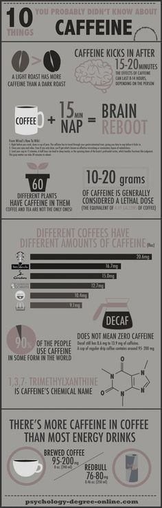 10 Things you don't know about coffee #infographic