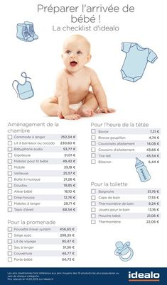 fr mag wp-content uploads sites 30 2016 03 Checklist_preparer_l_arrivee_de_bebe. Baby Kids, Baby Boy, Waiting For Baby, Baby Shower, Baby Coming, Baby Bedroom, First Baby, Baby Care, Kids And Parenting