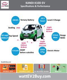 #KandiK10 #Ev #electriccar #specs