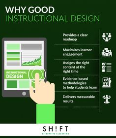 instructional design for online courses