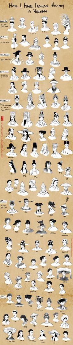 History of Vietnamese hairstyles.