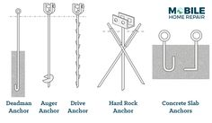 Mobile Home Anchors - How They Work, Methods, DIY, and More ...