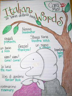 Learn some Italian!
