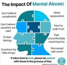 Mental Health Advocate, Mental And Emotional Health, Emotional Abuse, Cognitive Behavior, Mental Strength, Positive Inspiration, Narcissistic Abuse, Domestic Violence, Psychology