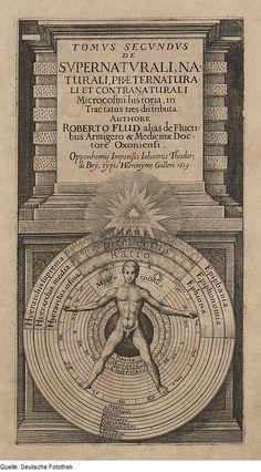 from Utriusque Cosmi, by Robert Fludd, 1617-1621