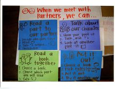 Partner Reading Options: Workshop Photos - The Reading & Writing Project