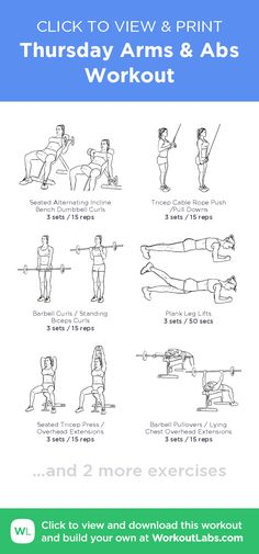 Thursday Arms & Abs Workout – click to view and print this illustrated exercise plan created with #WorkoutLabsFit
