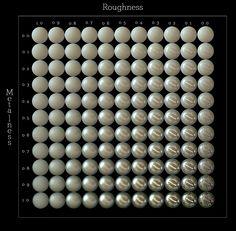 AndrewLeslieMetalnessRougnessGraph.jpg (1565×1532)