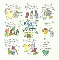 How to create less waste. Having a more zero waste approach to life Zero Waste, Reduce Waste, Vie Simple, 5 Rs, Waste Reduction, Save Our Earth, Save The Planet, Under Your Spell, Reduce Reuse Recycle