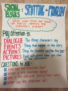 Social Issues- How to identify the issue in a book (anchor chart)