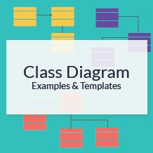 Uml class diagram gliffy template diagrams pinterest class class diagrams are what most diagrammers are used to since they are the most common type when it comes to uml design these types of diagrams represent the ccuart Gallery