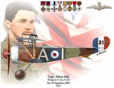 Albert Ball and this plane Nieuport 17.