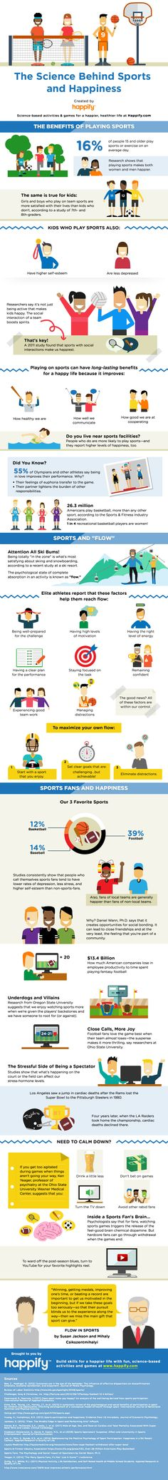 Feeling inspired to exercise more or join a team? Check out Happify's infographic, The Science Behind Sports and Happiness. This infographic is full of science-based facts about why being a sports fan (or a team-player) is so beneficial to your health and happiness!