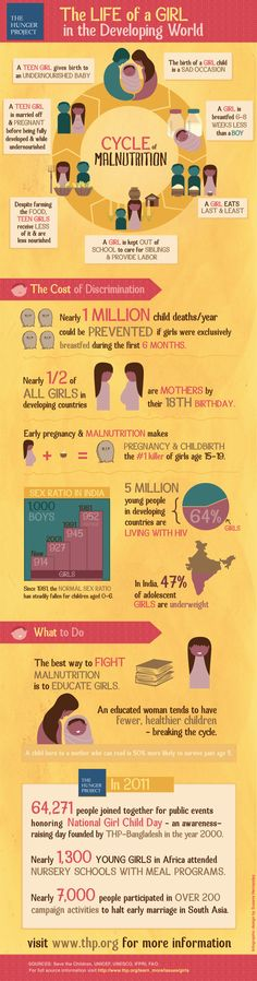 The Life Of A Girl In The Developing World  | #infographics repinned by @Piktochart