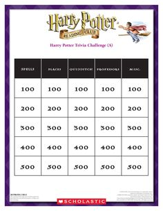 TRIVIA CHALLENGE GAME: Compete in teams in this Harry Potter Trivia Challenge! Visit scholastic.com/hpread to download this game board and the full list of trivia! #HarryPotter #HPread