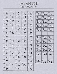 """Japanese alphabet """"Hiragana"""" For more information… Study Japanese, Japanese Kanji, Japanese Culture, Japanese Language Proficiency Test, Japanese Language Learning, Learning Japanese, Japanese Phrases, Japanese Words, Hiragana Chart"""